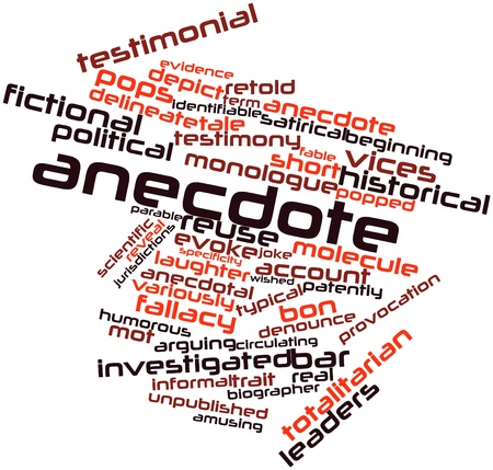 identifiable: Abstract word cloud for Anecdote with related tags and terms