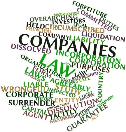 dissolved: Word cloud astratto per legge aziende con tag correlati e termini