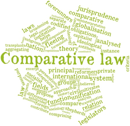 believed: Abstract word cloud for Comparative law with related tags and terms Stock Photo