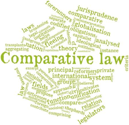 Nube palabra abstracta por derecho comparado con las etiquetas y términos relacionados Foto de archivo