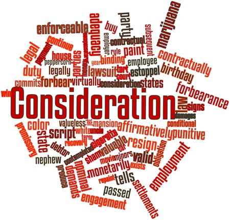 compensatory: Abstract word cloud for Consideration with related tags and terms