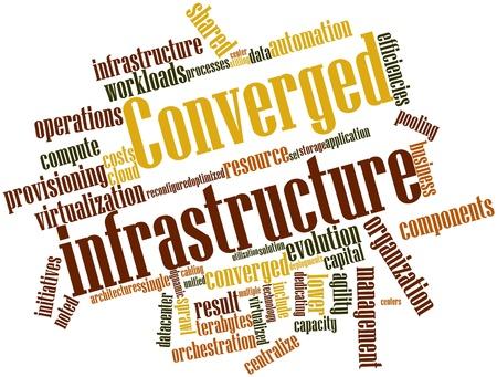 iniciativas: Nube palabra abstracta para la infraestructura convergente con las etiquetas y t�rminos relacionados