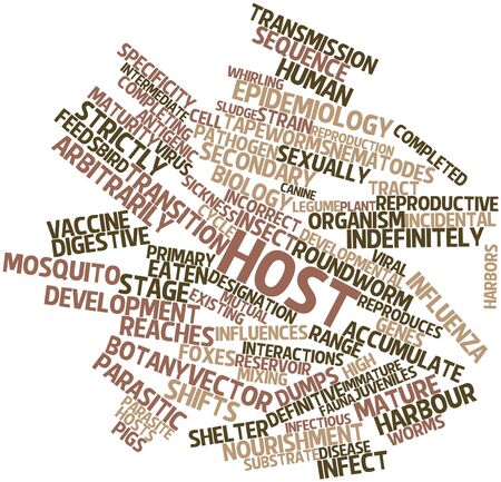 strictly: Abstract word cloud for Host with related tags and terms
