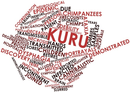 encephalopathy: Abstract word cloud for Kuru with related tags and terms