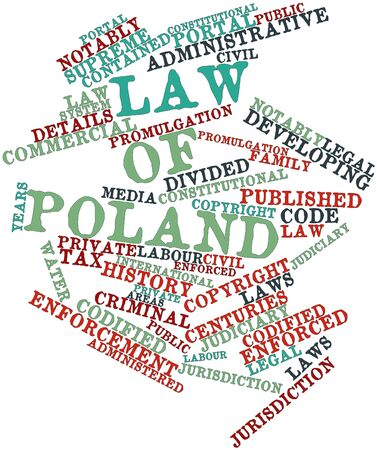 codified: Abstract word cloud for Law of Poland with related tags and terms Stock Photo