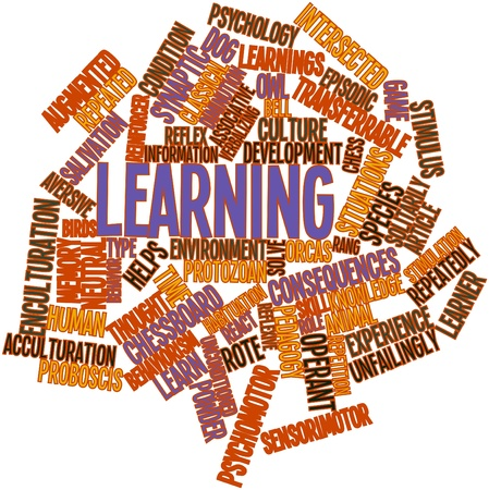 habituation: Abstract word cloud for Learning with related tags and terms