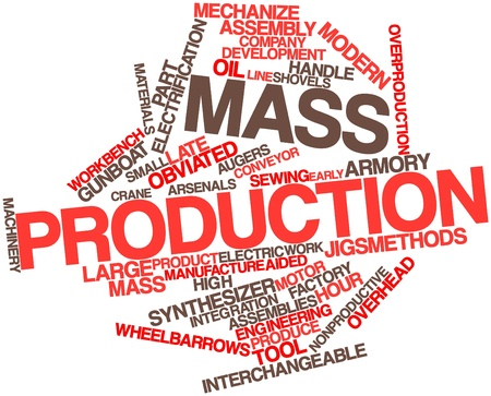 overproduction: Abstract word cloud for Mass production with related tags and terms Stock Photo