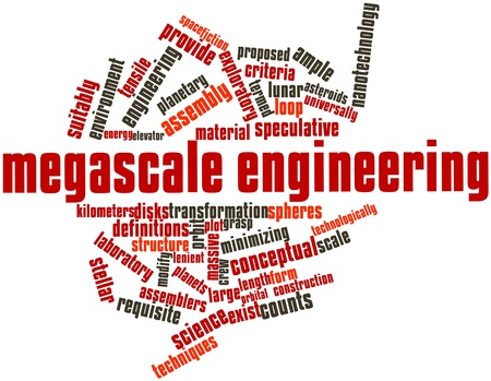 exploratory: Abstract word cloud for Megascale engineering with related tags and terms