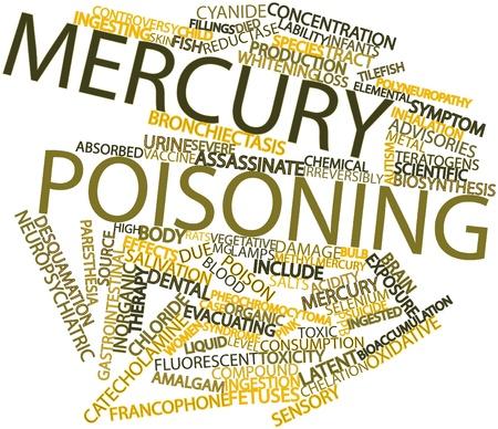poisoning: Word cloud astratto per avvelenamento da mercurio con tag correlati e termini