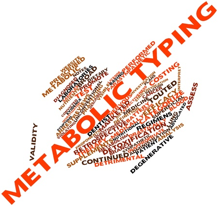 violating: Abstract word cloud for Metabolic typing with related tags and terms Stock Photo