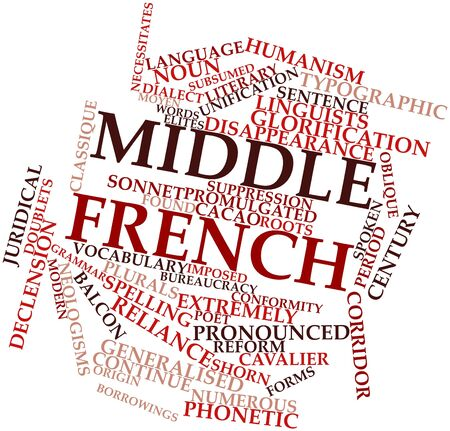 promulgated: Abstract word cloud for Middle French with related tags and terms