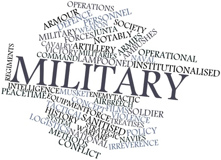 Abstract word cloud for Military with related tags and terms