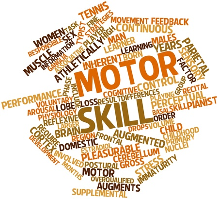 dexterity: Abstract word cloud for Motor skill with related tags and terms
