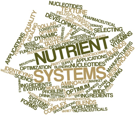 specifications: Abstract word cloud for Nutrient systems with related tags and terms