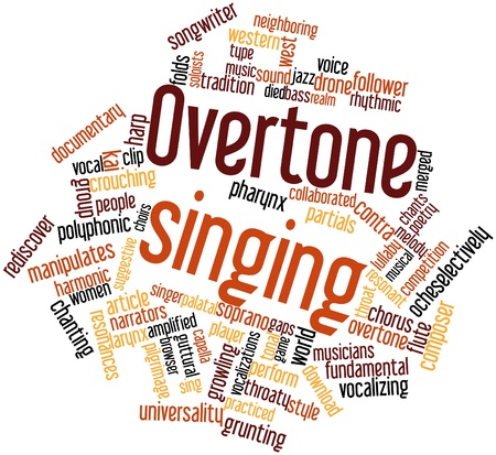 Abstract word cloud for Overtone singing with related tags and terms