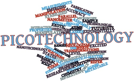 Abstract word cloud for Picotechnology with related tags and terms Stock Photo - 16738975