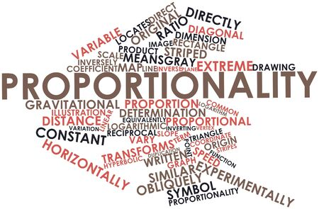 correspond: Abstract word cloud for Proportionality with related tags and terms Stock Photo