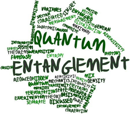 indeterminate: Abstract word cloud for Quantum entanglement with related tags and terms Stock Photo