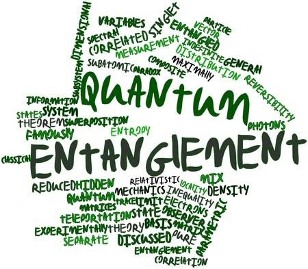 Nube palabra abstracta para el entrelazamiento cuántico con las etiquetas y términos relacionados
