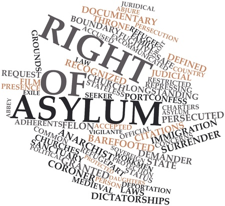 exile: Abstract word cloud for Right of asylum with related tags and terms