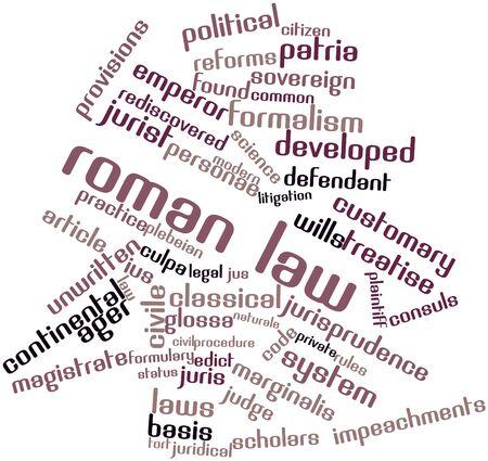 derecho romano: Nube palabra abstracta del derecho romano con las etiquetas y términos relacionados