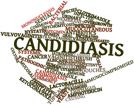 Abstract word cloud for Candidiasis with related tags and terms photo