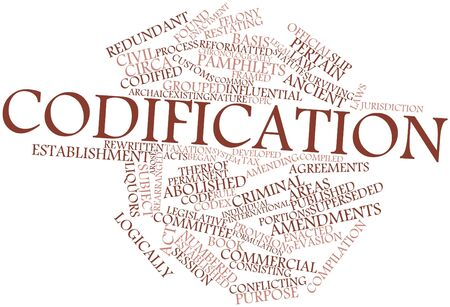 Abstract word cloud for Codification with related tags and terms Stock Photo - 16740004