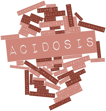 emphysema: Abstract word cloud for Acidosis with related tags and terms