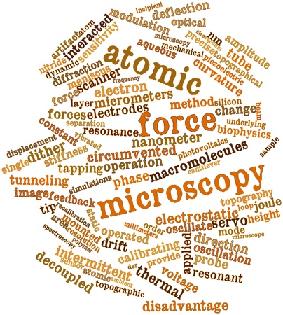 micrometers: Abstract word cloud for Atomic force microscopy with related tags and terms