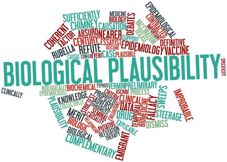 fallacy: Abstract word cloud for Biological plausibility with related tags and terms