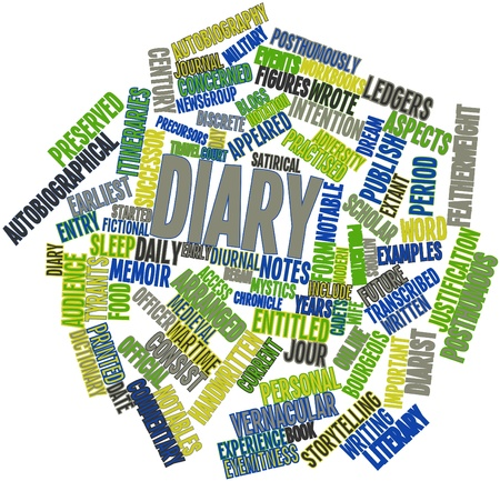 eyewitness: Abstract word cloud for Diary with related tags and terms