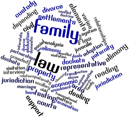 civil law: Abstract word cloud for Family law with related tags and terms