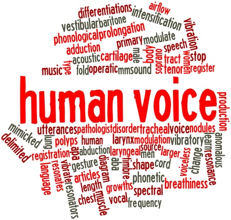polyps: Abstract word cloud for Human voice with related tags and terms