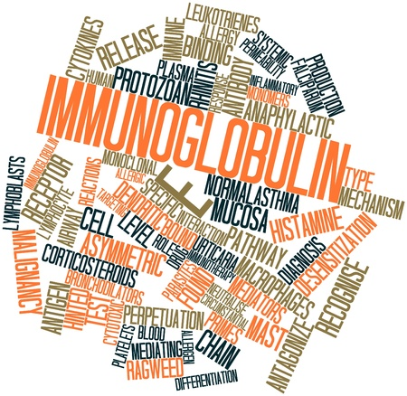 macrophages: Abstract word cloud for Immunoglobulin E with related tags and terms