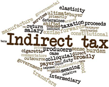 elasticidad: Nube palabra abstracta para el impuesto indirecto con las etiquetas y términos relacionados