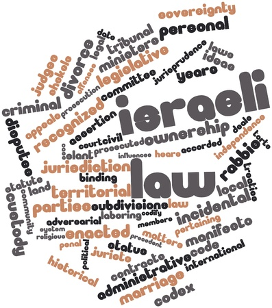 pertaining: Abstract word cloud for Israeli law with related tags and terms