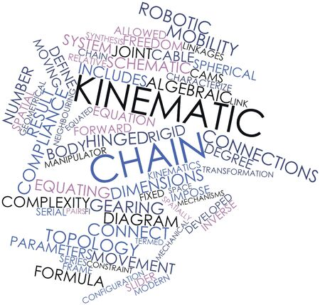 Abstract word cloud for Kinematic chain with related tags and terms