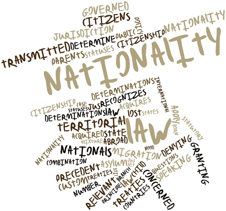 acquired: Abstract word cloud for Nationality law with related tags and terms