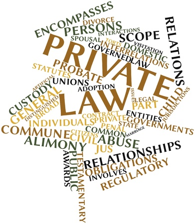 governed: Abstract word cloud for Private law with related tags and terms