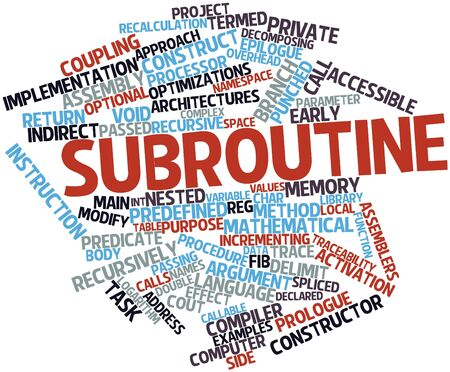 predicate: Abstract word cloud for Subroutine with related tags and terms