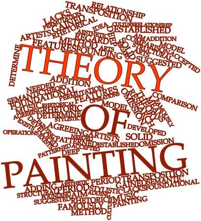 transpozycji: Abstract cloud słowo Teorii malowania powiązanych tagów oraz warunków