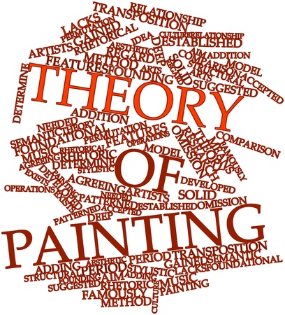 music theory: Abstract word cloud for Theory of painting with related tags and terms