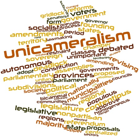 popularly: Abstract word cloud for Unicameralism with related tags and terms Stock Photo