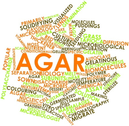 migrate: Abstract word cloud for Agar with related tags and terms