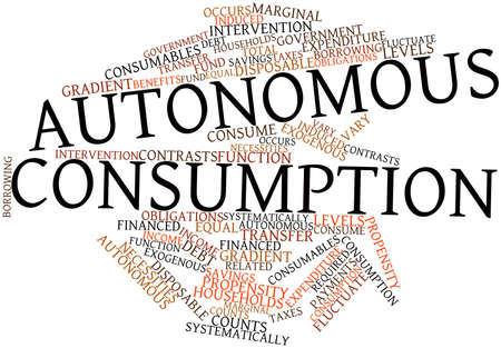 obligations: Abstract word cloud for Autonomous consumption with related tags and terms