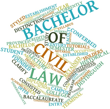 abbreviated: Abstract word cloud for Bachelor of Civil Law with related tags and terms