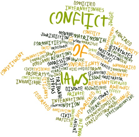 matrimonial: Abstract word cloud for Conflict of laws with related tags and terms