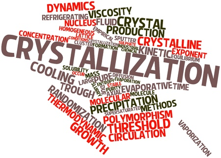 Abstract word cloud for Crystallization with related tags and terms