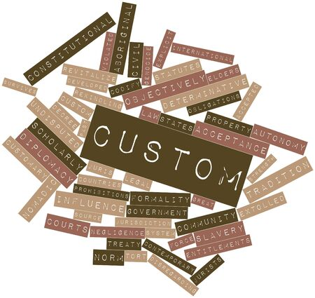 comparable: Abstract word cloud for Custom with related tags and terms Stock Photo