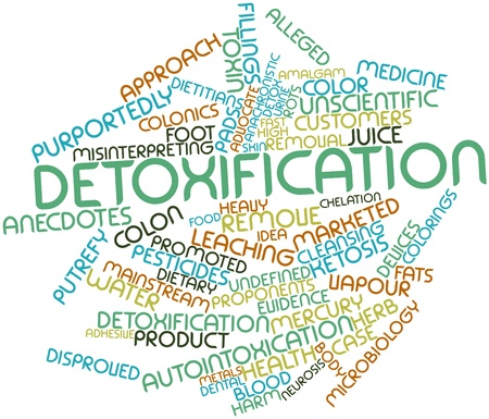 detox: Abstract word cloud for Detoxification with related tags and terms